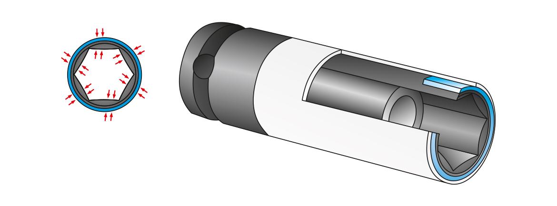 Mit MATADOR SmartDrive-Profil: Optimierter Kraftschluss, höhere Drehmomentübertragung und besserer Schutz von Werkzeug und Schraube. Kunststoffummantelt zum beschädigungsfreien Arbeiten an Alu-Felgen.
